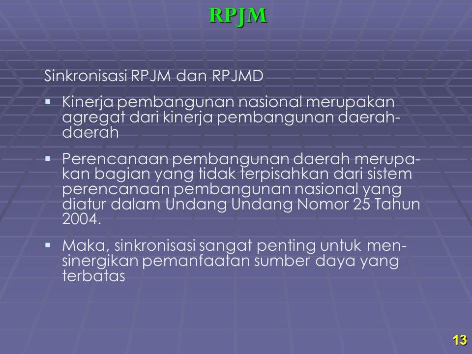 RPJM Sinkronisasi RPJM dan RPJMD