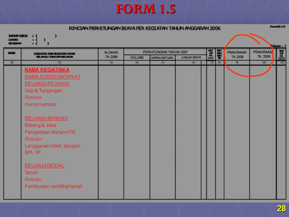 FORM 1.5 NAMA KEGIATAN A NAMA SUBKEGIATAN A1 BELANJA PEGAWAI