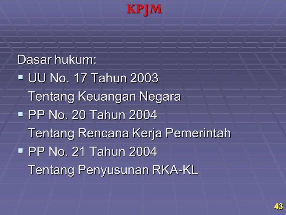 KPJM Dasar hukum: UU No. 17 Tahun 2003 Tentang Keuangan Negara