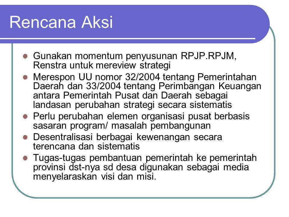 Rencana Aksi Gunakan momentum penyusunan RPJP.RPJM, Renstra untuk mereview strategi.