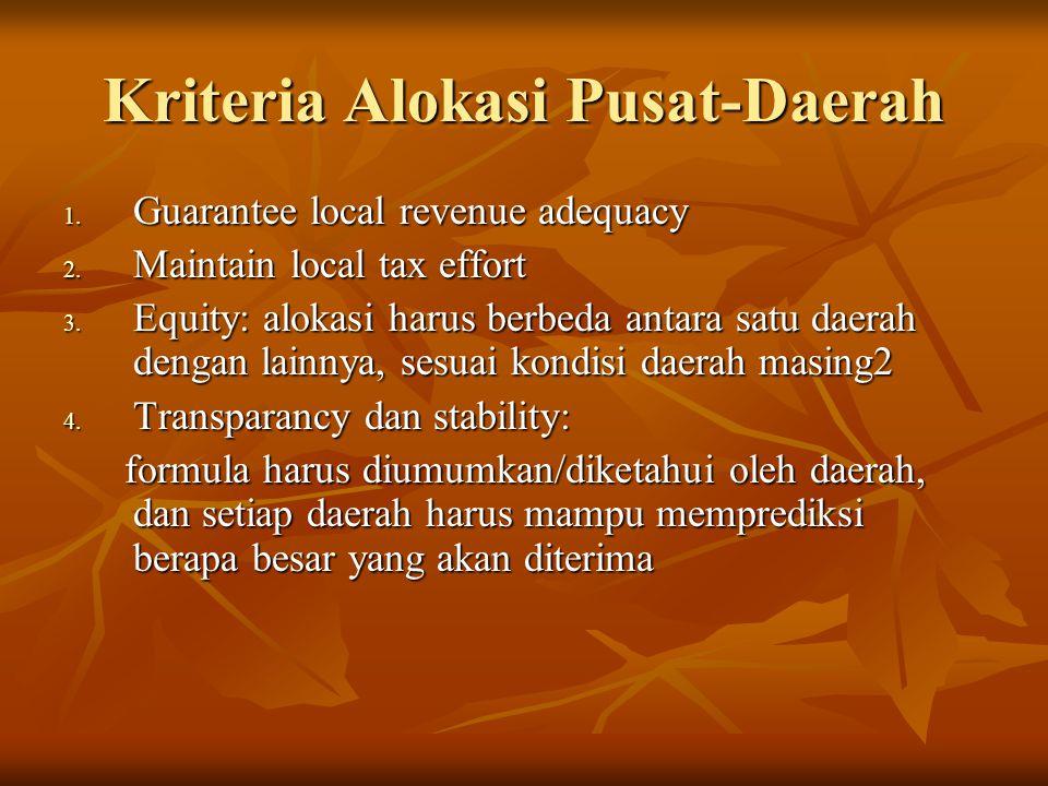 Kriteria Alokasi Pusat-Daerah