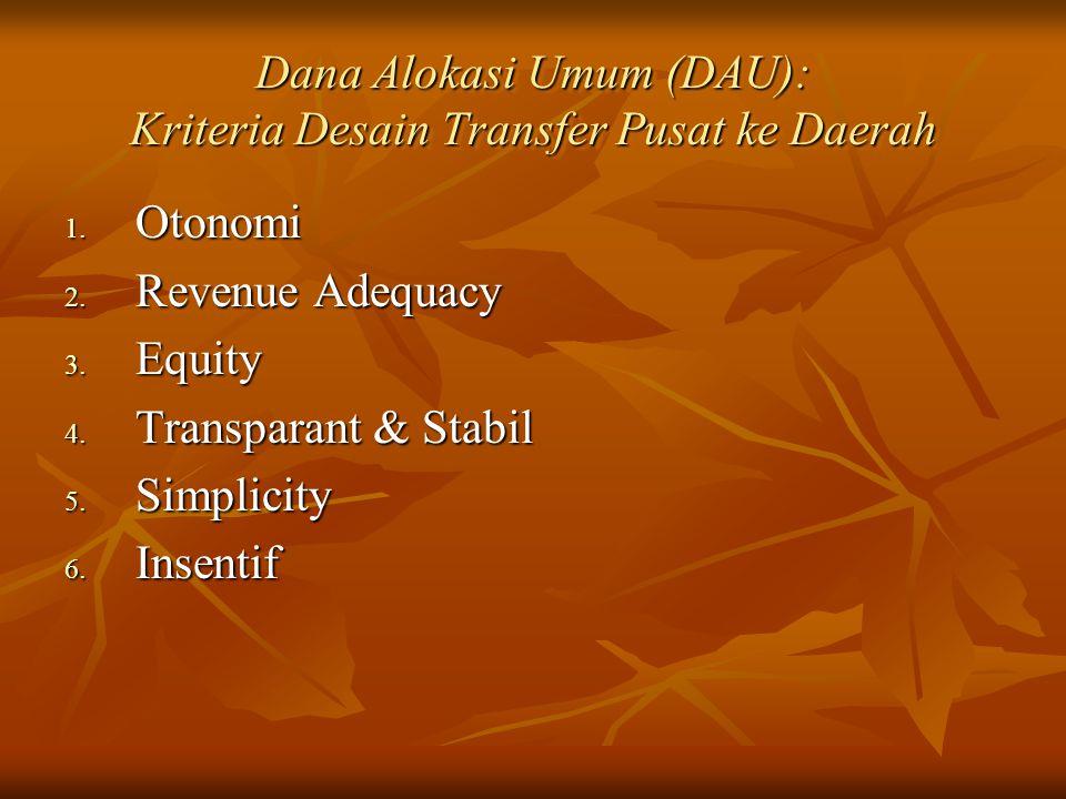 Dana Alokasi Umum (DAU): Kriteria Desain Transfer Pusat ke Daerah