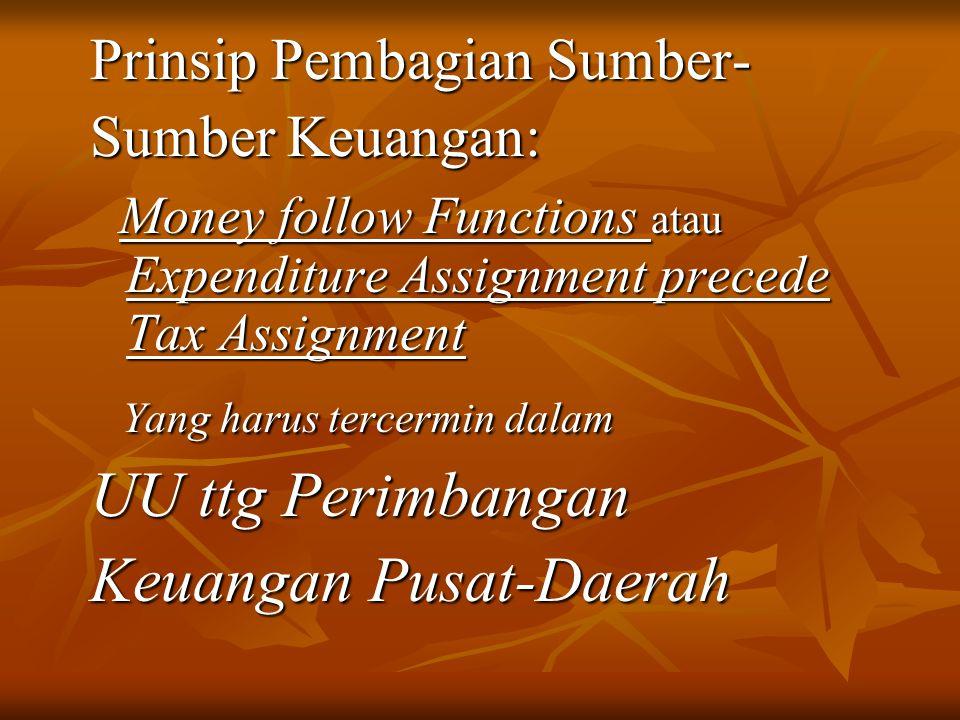Keuangan Pusat-Daerah