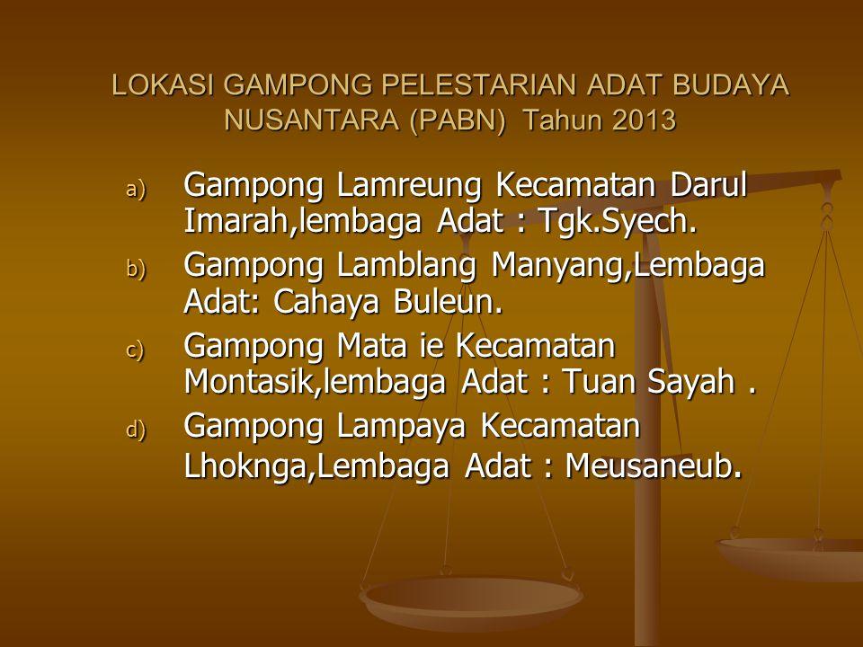 LOKASI GAMPONG PELESTARIAN ADAT BUDAYA NUSANTARA (PABN) Tahun 2013