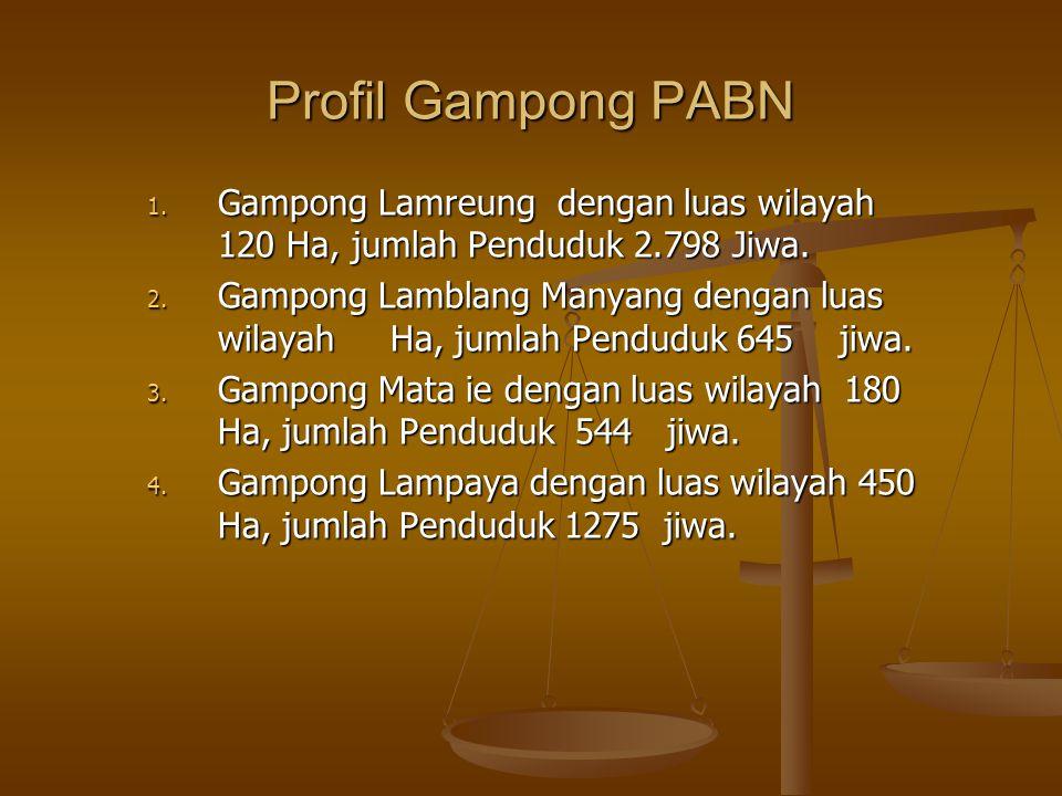 Profil Gampong PABN Gampong Lamreung dengan luas wilayah 120 Ha, jumlah Penduduk 2.798 Jiwa.
