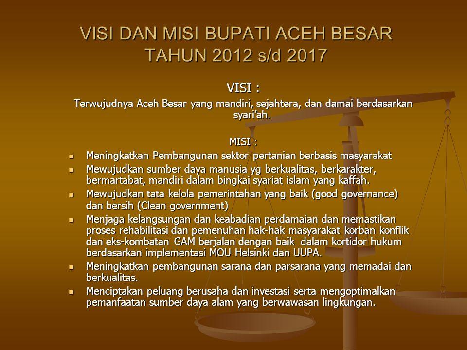 VISI DAN MISI BUPATI ACEH BESAR TAHUN 2012 s/d 2017
