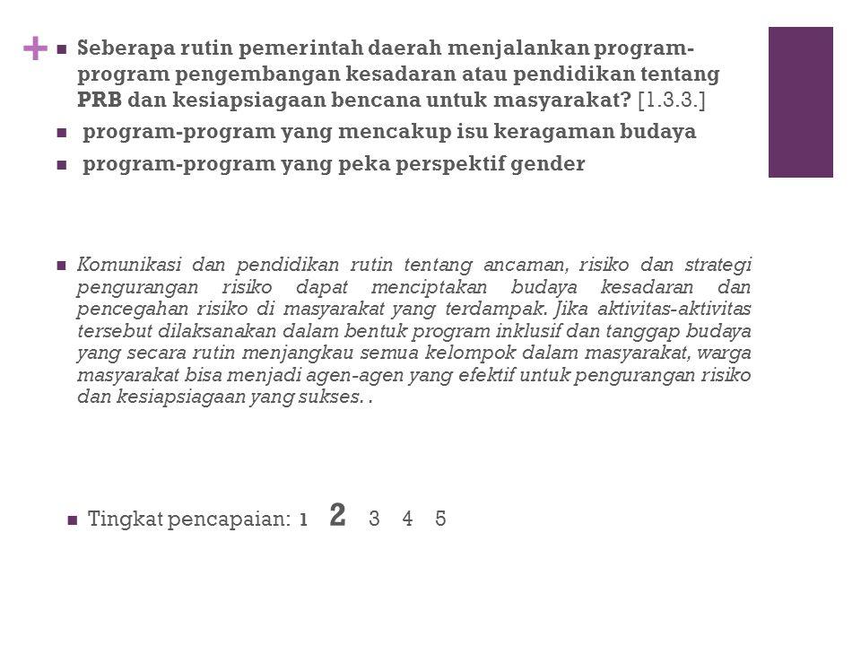 program-program yang mencakup isu keragaman budaya