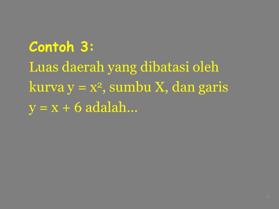 Contoh 3: Luas daerah yang dibatasi oleh kurva y = x2, sumbu X, dan garis y = x + 6 adalah…