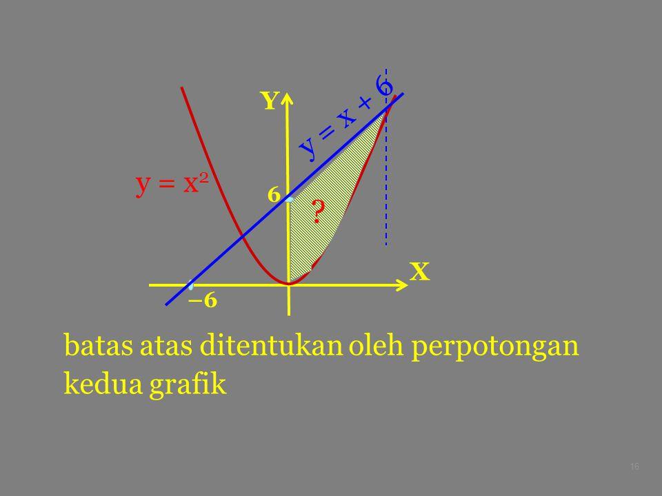 y = x + 6 y = x2 batas atas ditentukan oleh perpotongan kedua grafik