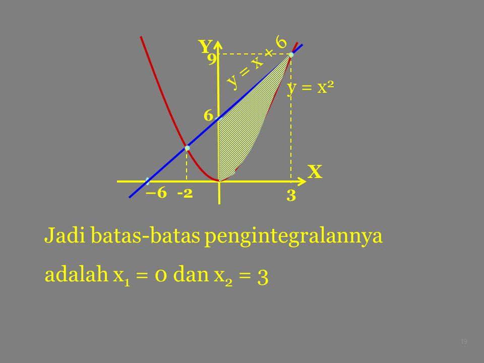 Jadi batas-batas pengintegralannya adalah x1 = 0 dan x2 = 3
