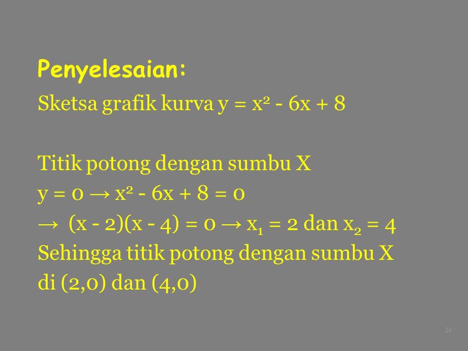 Penyelesaian: Sketsa grafik kurva y = x2 - 6x + 8