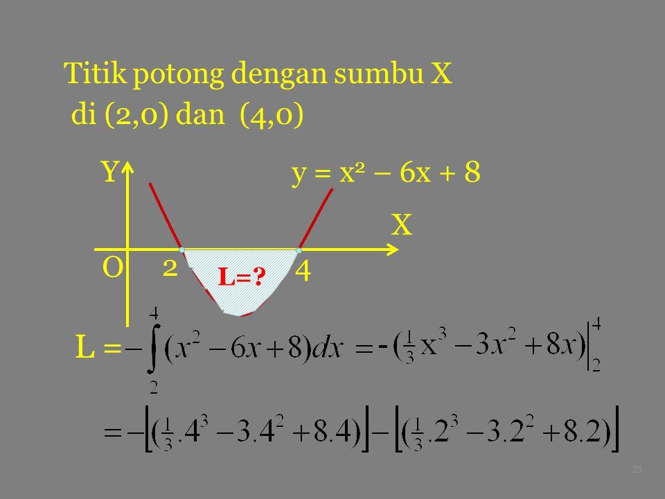 L = Titik potong dengan sumbu X di (2,0) dan (4,0) X Y O