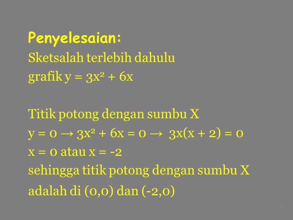 Penyelesaian: Sketsalah terlebih dahulu grafik y = 3x2 + 6x