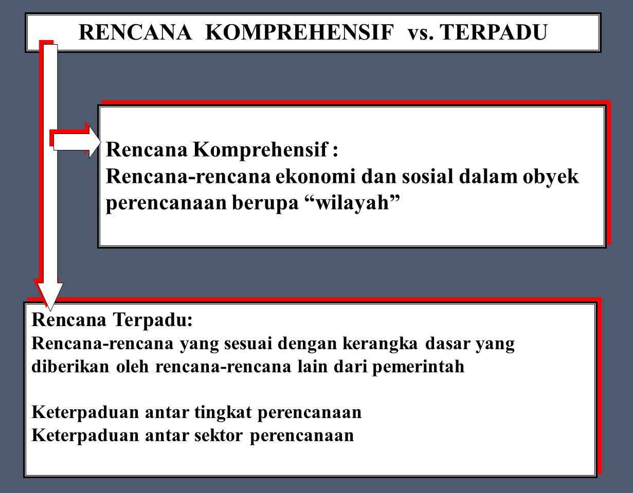 RENCANA KOMPREHENSIF vs. TERPADU