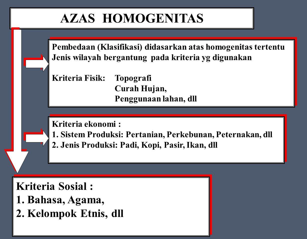 AZAS HOMOGENITAS Kriteria Sosial : 1. Bahasa, Agama,