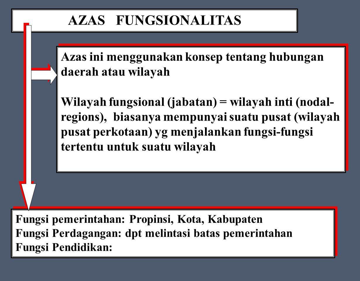 AZAS FUNGSIONALITAS Azas ini menggunakan konsep tentang hubungan daerah atau wilayah.