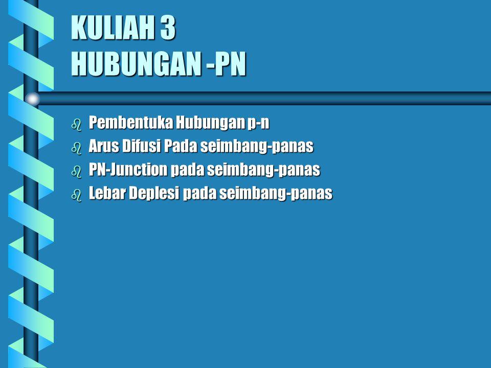 KULIAH 3 HUBUNGAN -PN Pembentuka Hubungan p-n