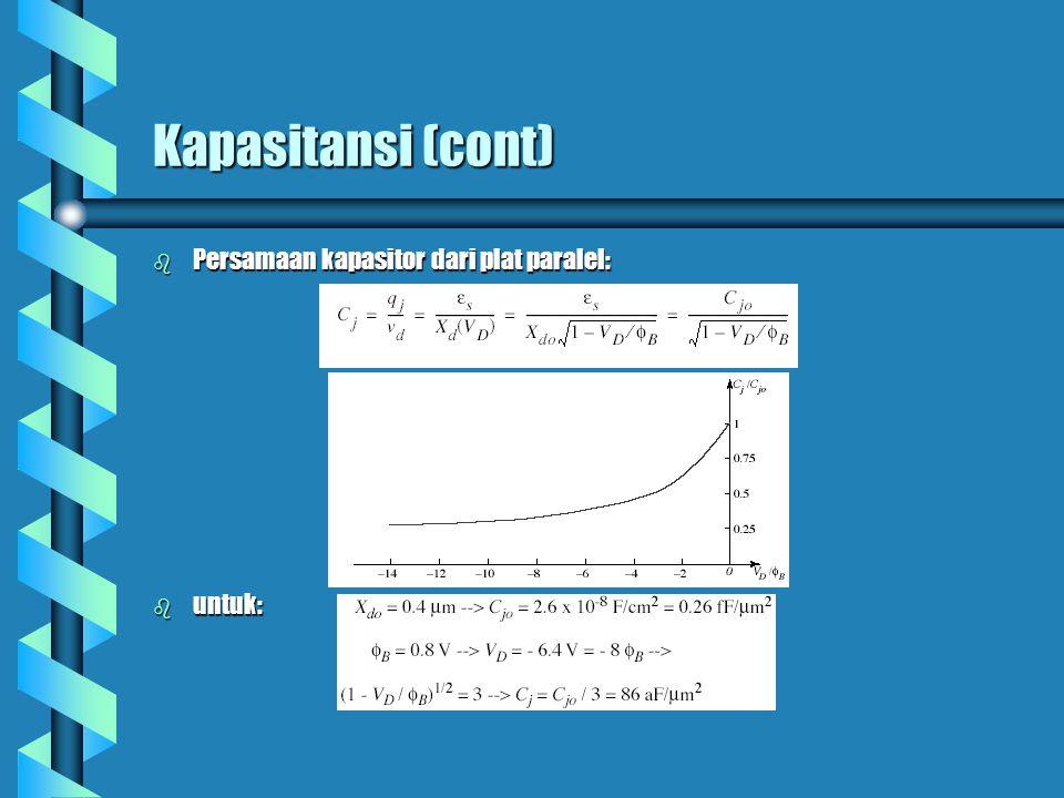 Kapasitansi (cont) Persamaan kapasitor dari plat paralel: untuk: