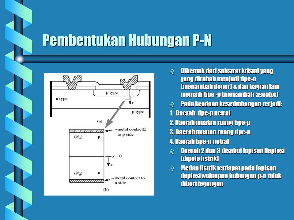 Pembentukan Hubungan P-N
