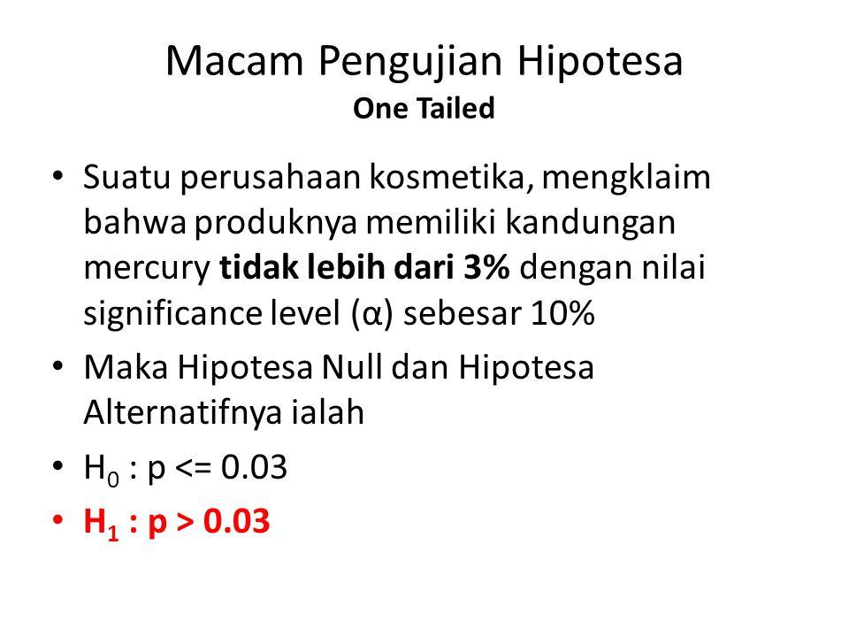 Macam Pengujian Hipotesa One Tailed
