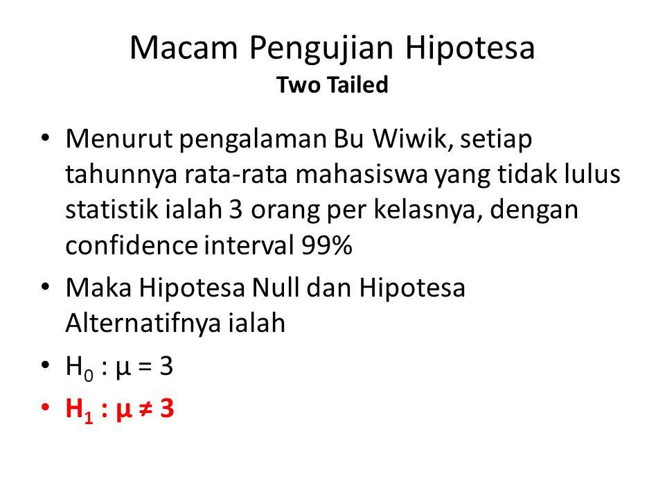 Macam Pengujian Hipotesa Two Tailed