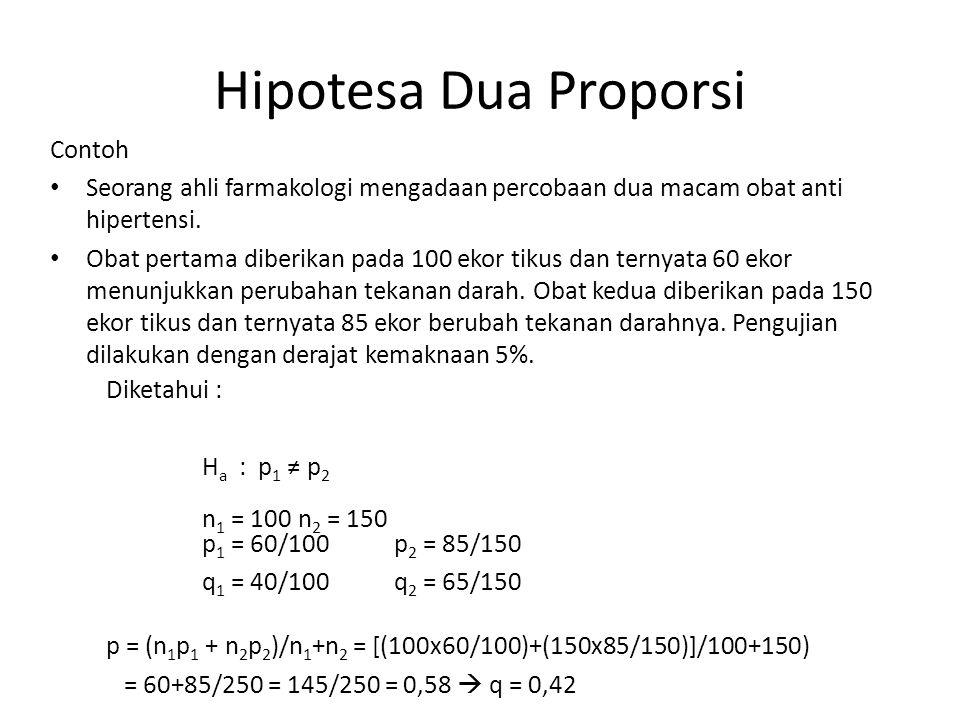 Hipotesa Dua Proporsi Contoh