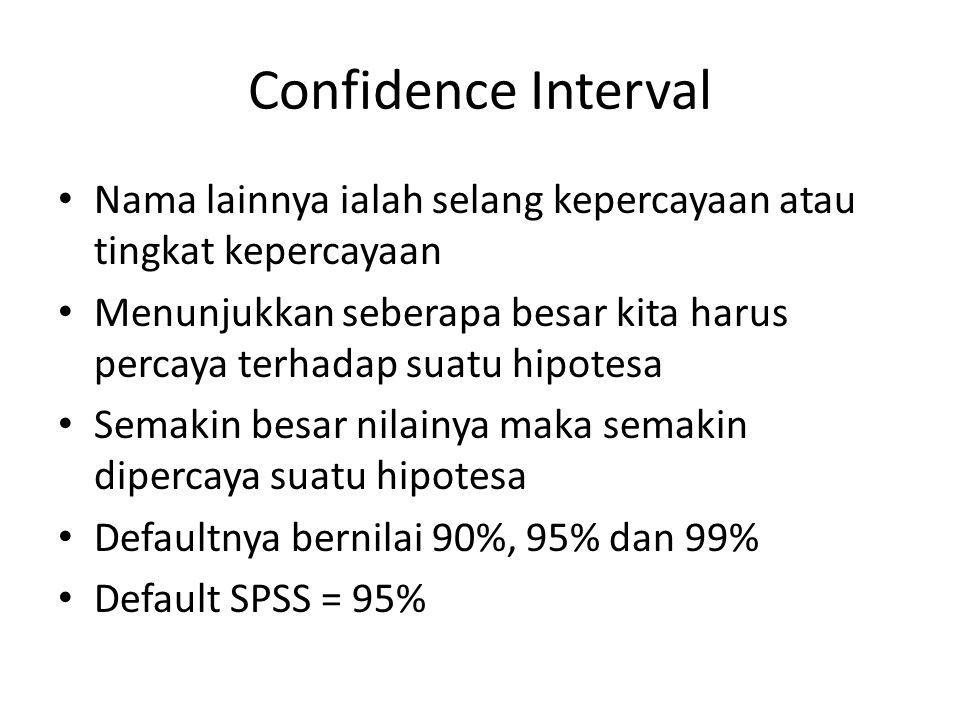 Confidence Interval Nama lainnya ialah selang kepercayaan atau tingkat kepercayaan.