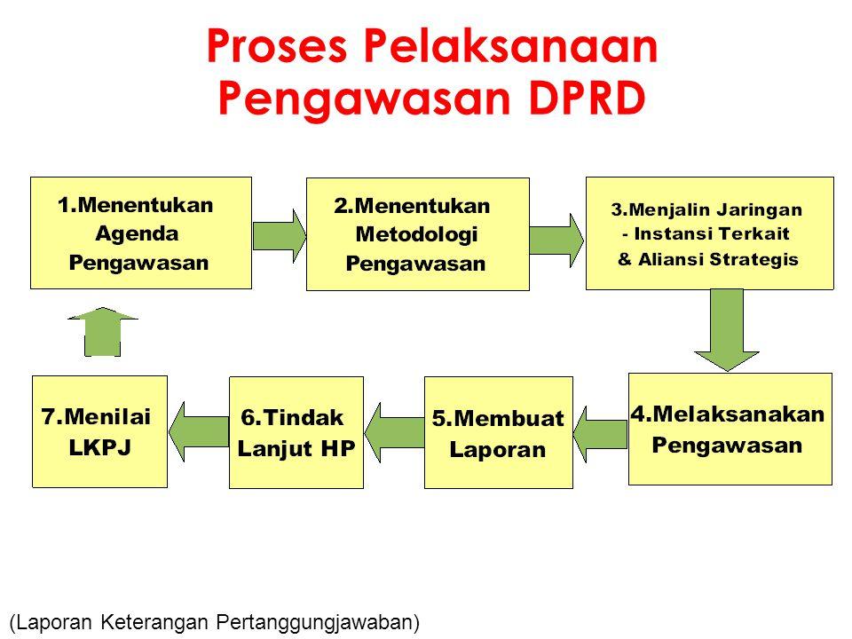 Proses Pelaksanaan Pengawasan DPRD