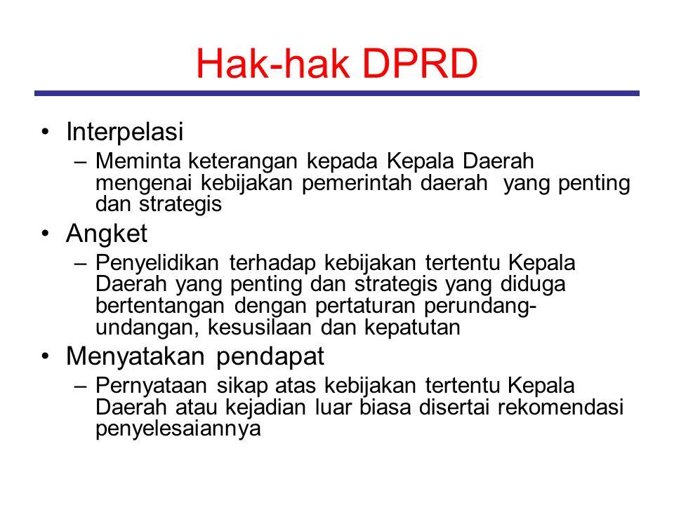 Hak-hak DPRD Interpelasi Angket Menyatakan pendapat