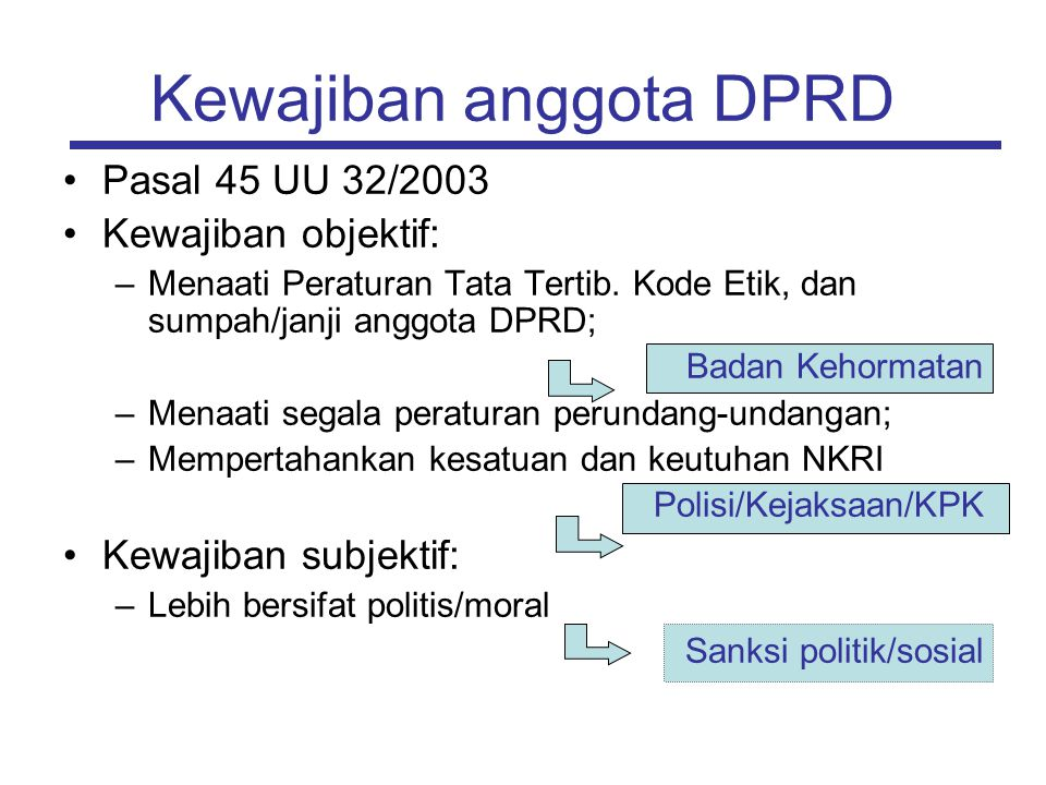 Kewajiban anggota DPRD