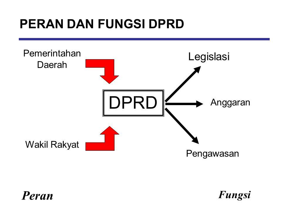 DPRD PERAN DAN FUNGSI DPRD Peran Legislasi Fungsi Pemerintahan Daerah