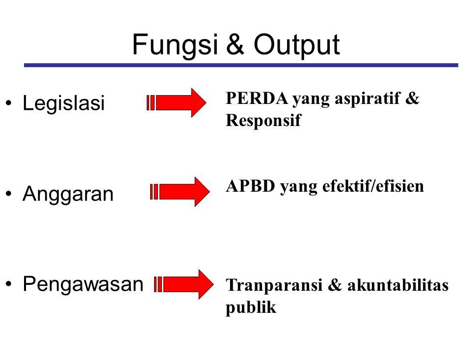 Fungsi & Output Legislasi Anggaran Pengawasan
