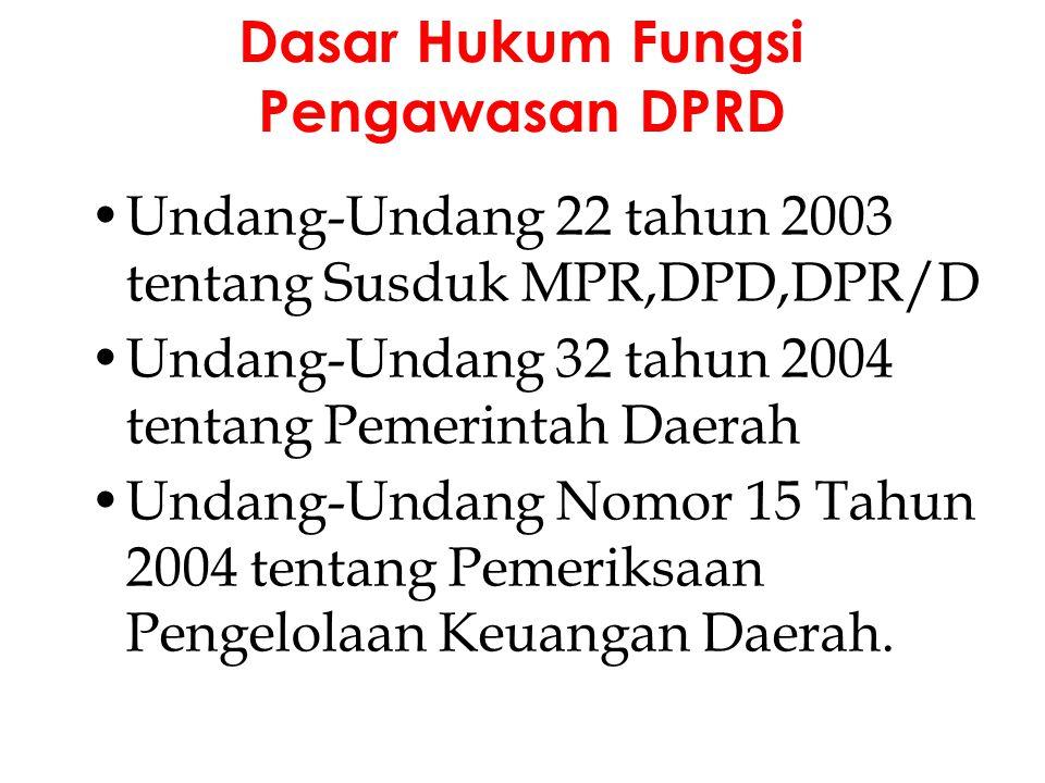 Dasar Hukum Fungsi Pengawasan DPRD