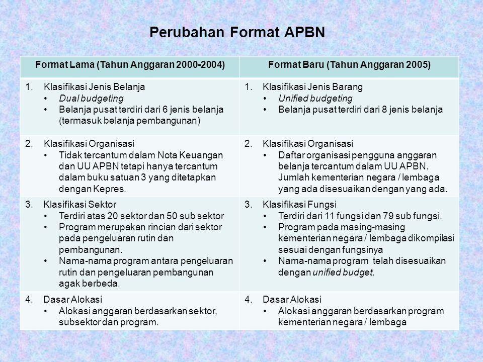 Perubahan Format APBN Format Lama (Tahun Anggaran 2000-2004)