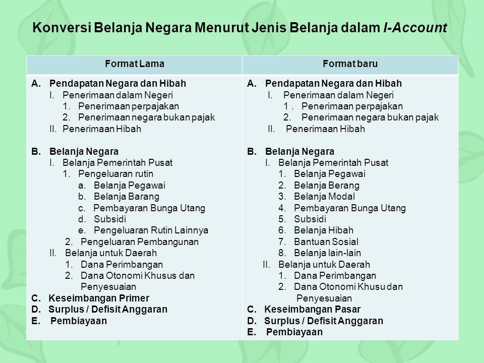 Konversi Belanja Negara Menurut Jenis Belanja dalam I-Account