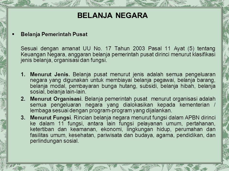 BELANJA NEGARA Belanja Pemerintah Pusat