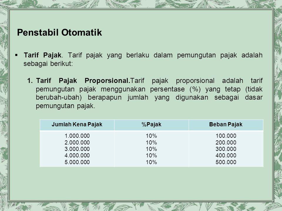 Penstabil Otomatik Tarif Pajak. Tarif pajak yang berlaku dalam pemungutan pajak adalah sebagai berikut: