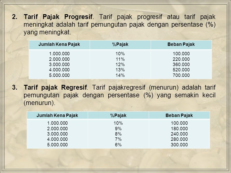 Tarif Pajak Progresif. Tarif pajak progresif atau tarif pajak meningkat adalah tarif pemungutan pajak dengan persentase (%) yang meningkat.