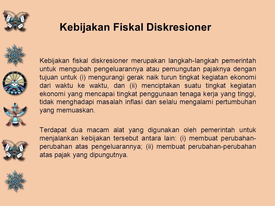 Kebijakan Fiskal Diskresioner