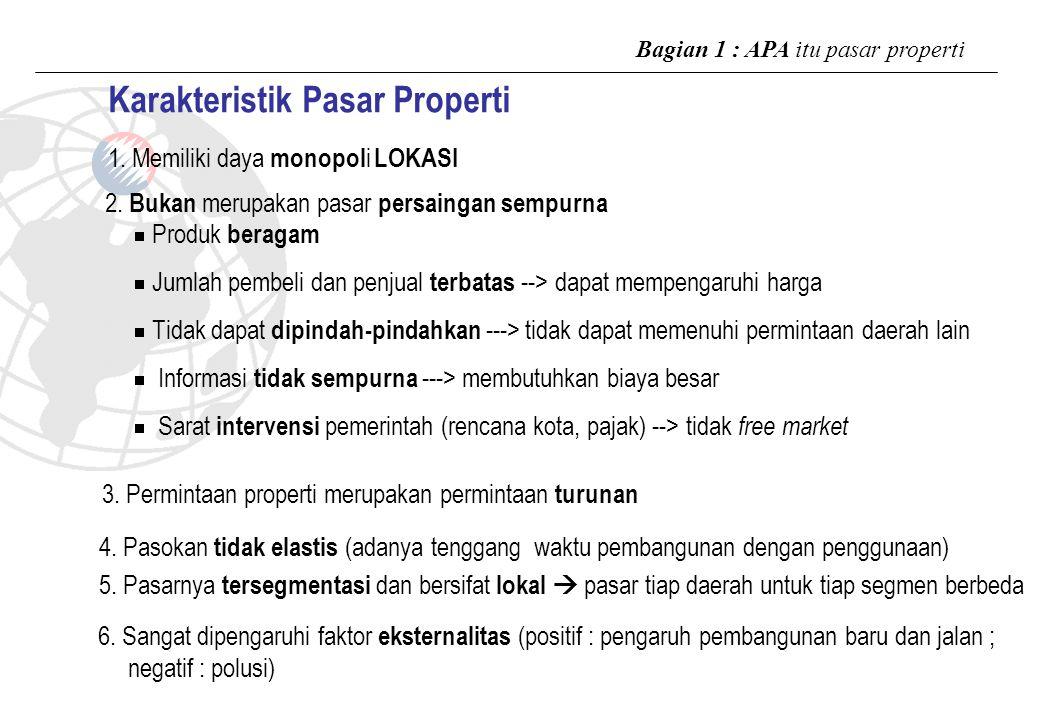 Karakteristik Pasar Properti