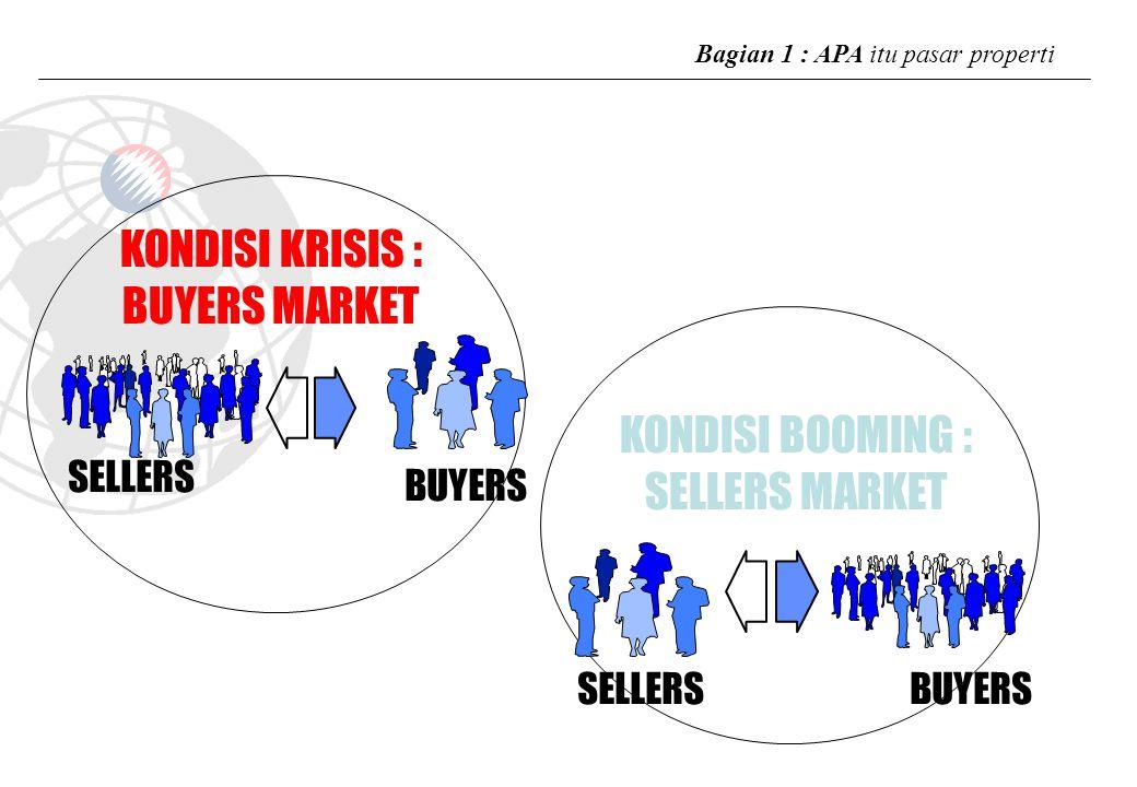 KONDISI BOOMING : SELLERS MARKET