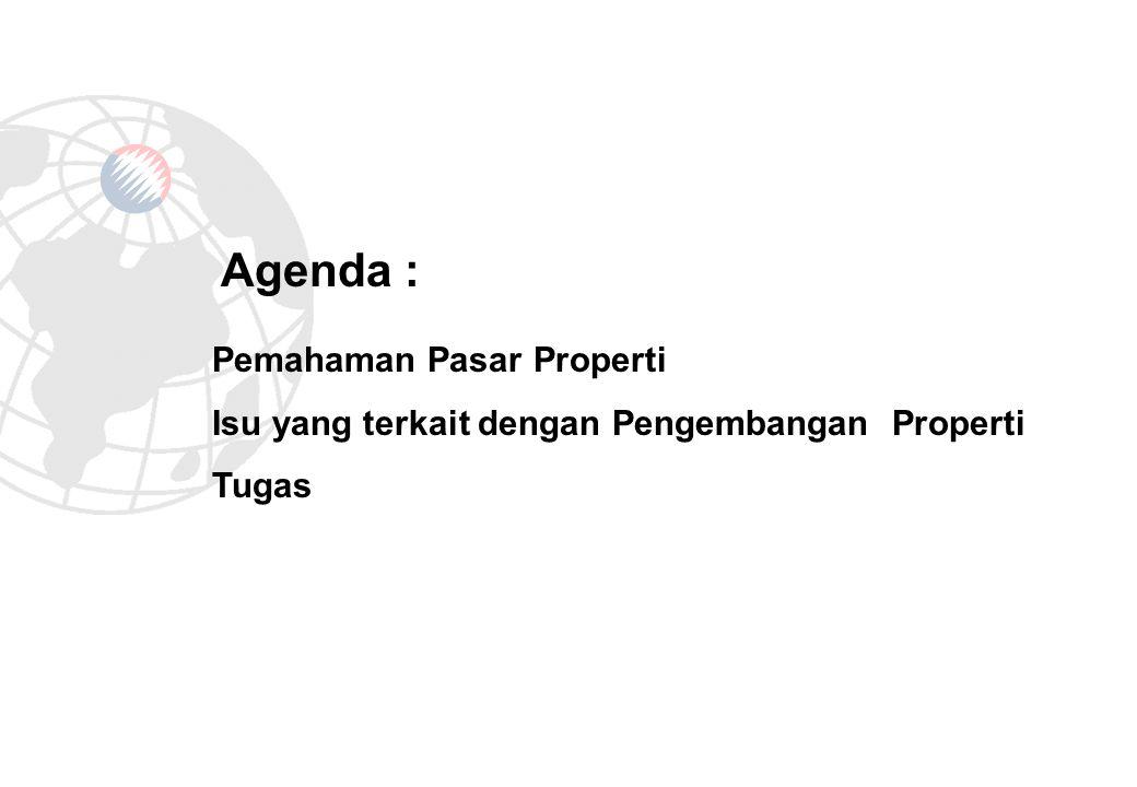 Agenda : Pemahaman Pasar Properti