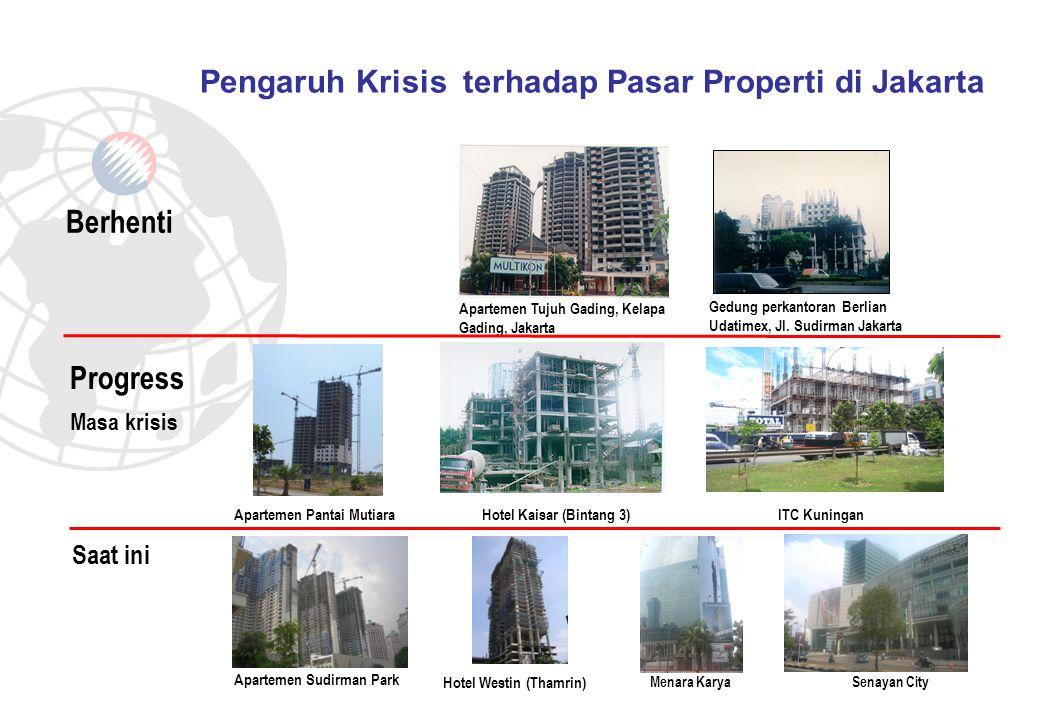 Pengaruh Krisis terhadap Pasar Properti di Jakarta