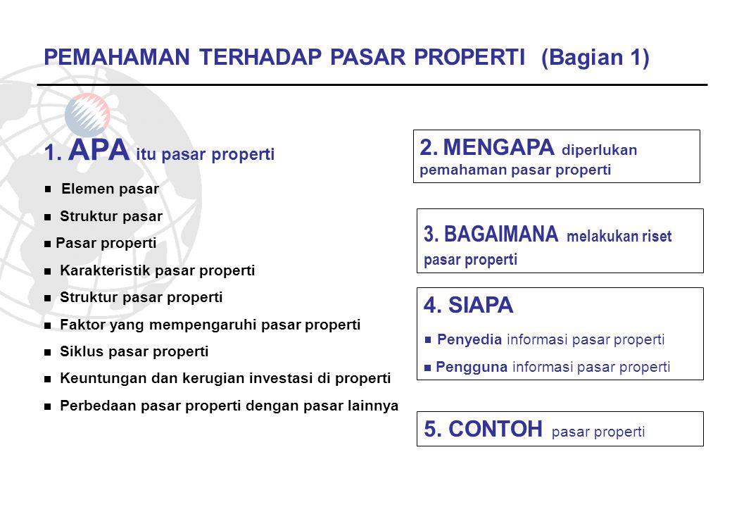 PEMAHAMAN TERHADAP PASAR PROPERTI (Bagian 1)