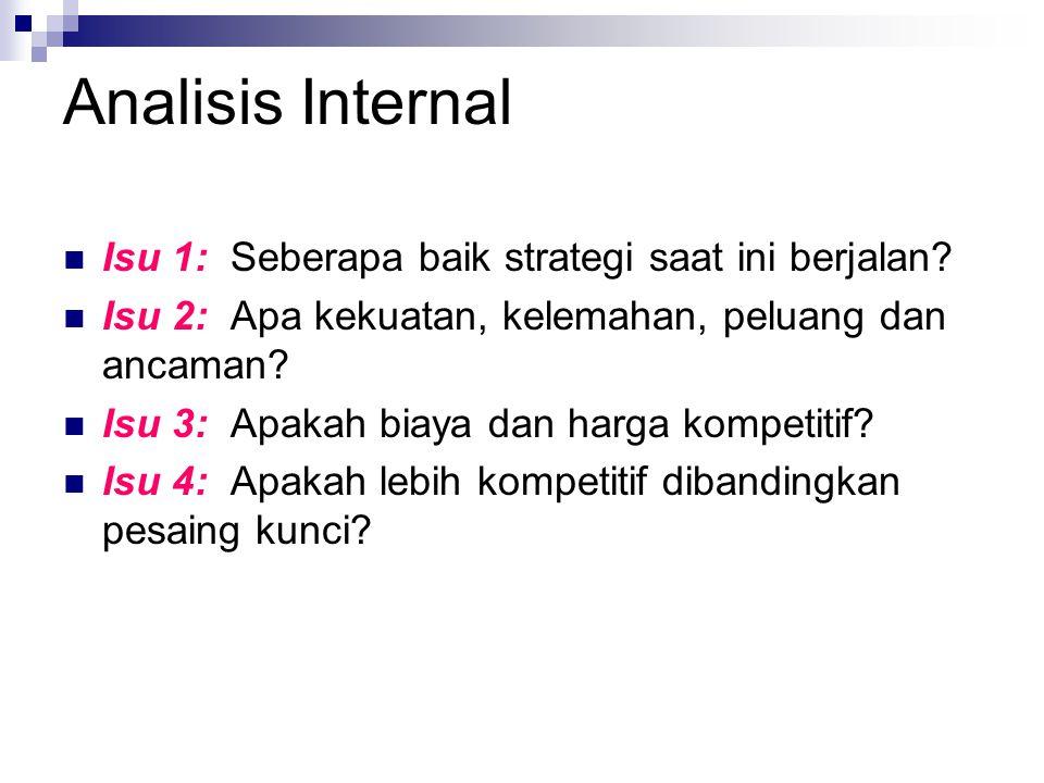 Analisis Internal Isu 1: Seberapa baik strategi saat ini berjalan