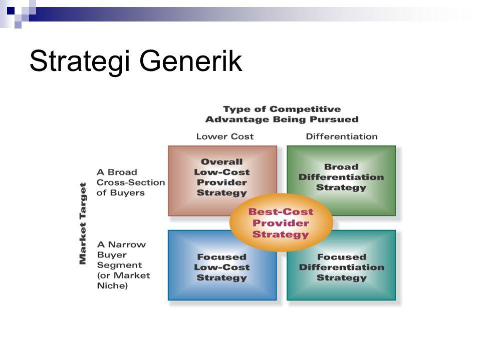 Strategi Generik