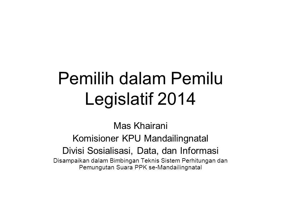 Pemilih dalam Pemilu Legislatif 2014