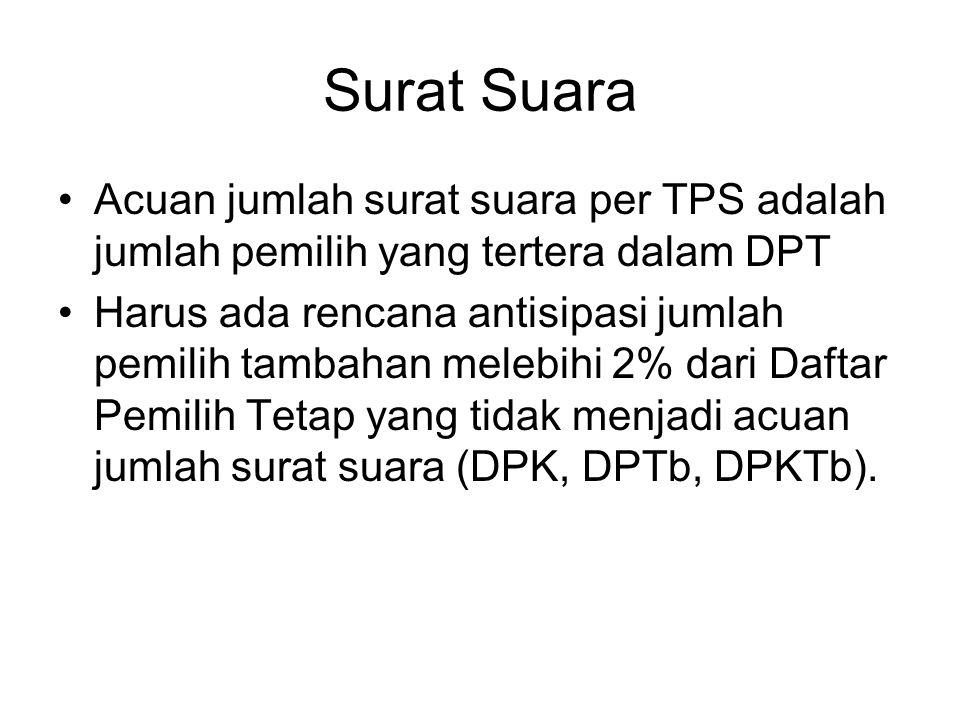 Surat Suara Acuan jumlah surat suara per TPS adalah jumlah pemilih yang tertera dalam DPT.