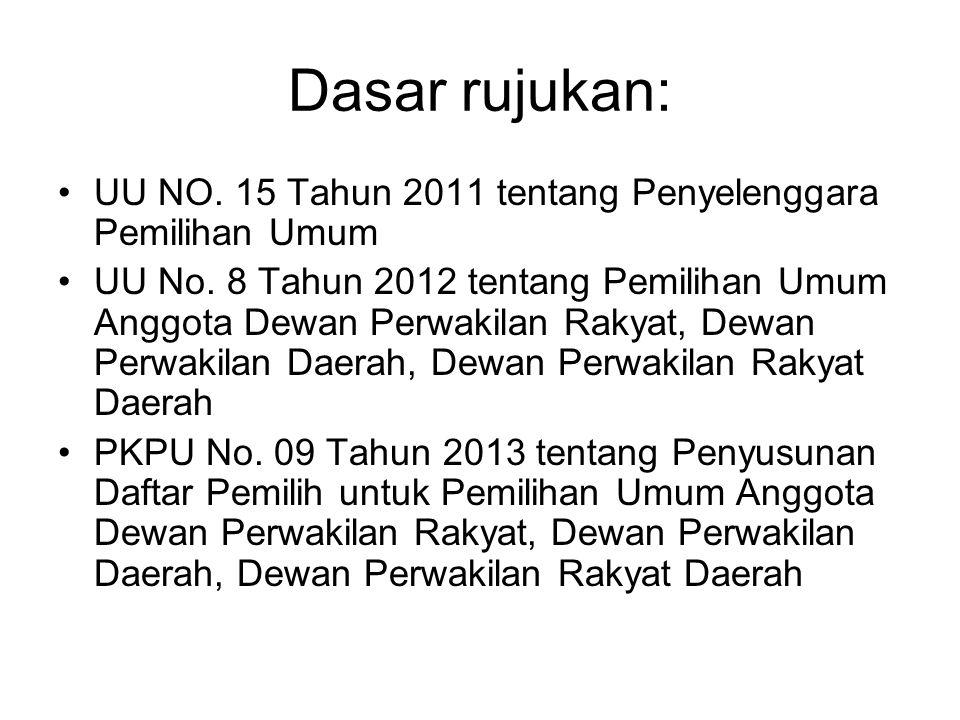 Dasar rujukan: UU NO. 15 Tahun 2011 tentang Penyelenggara Pemilihan Umum.