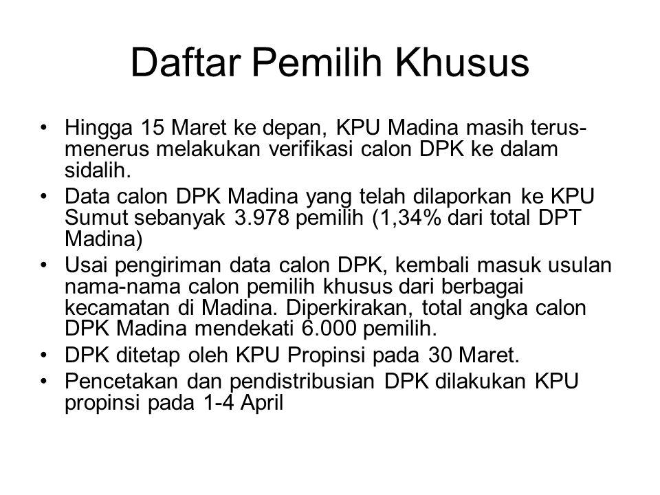 Daftar Pemilih Khusus Hingga 15 Maret ke depan, KPU Madina masih terus-menerus melakukan verifikasi calon DPK ke dalam sidalih.